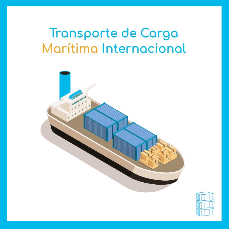 AGENCIA DE CARGA Y ADUANAS INTERNACIONAL EDICOMEX INTERNATIONAL LOGISTICS S.A.C.